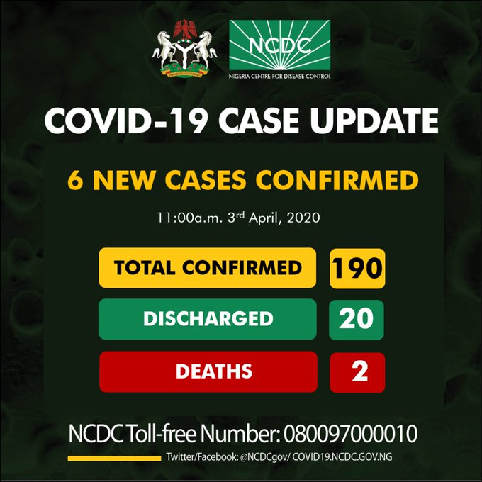 Coronavirus Update in Nigeria